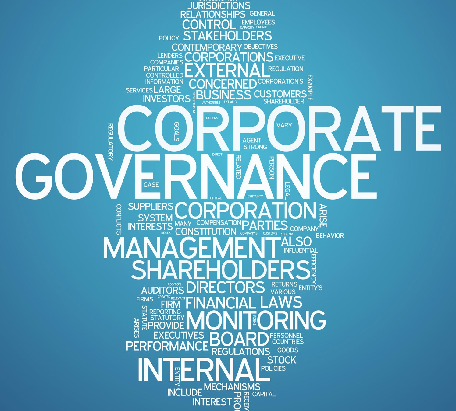 Corporate Governance Vorschau